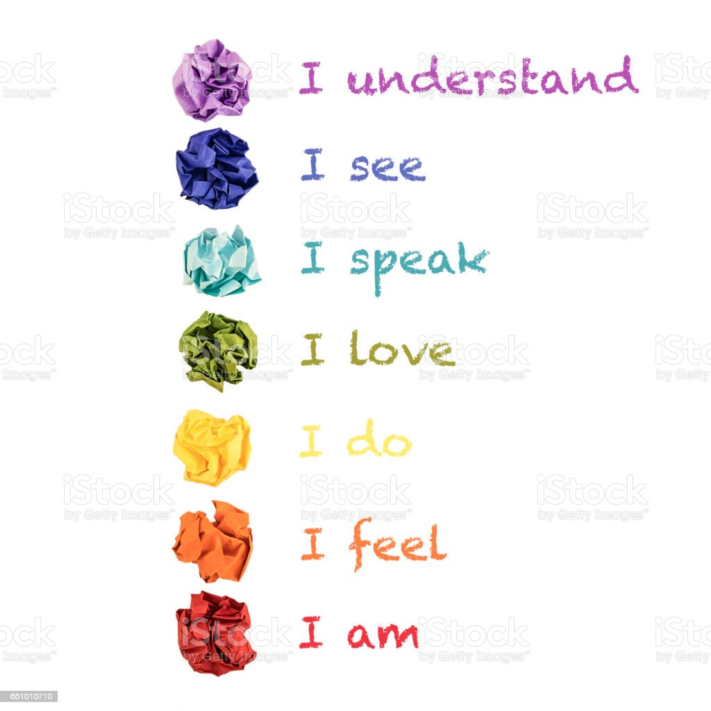 graphic about Free Printable Chakra Chart named Easiest Chakra Inventory Shots, Images Royalty-Free of charge Visuals