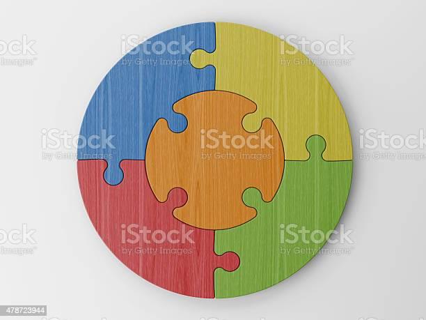Colored puzzle pieces picture id478723944?b=1&k=6&m=478723944&s=612x612&h=ndludwwyhejivyucoqx2k8gwzcmse1xbqh18wkgyr00=
