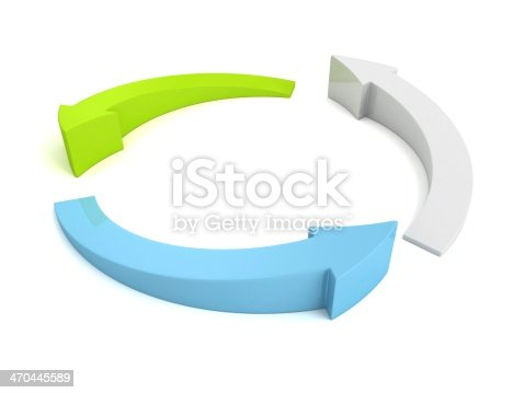 istock colorful arrows circle concepr recycle icon 470445589
