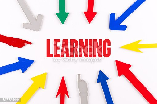 850892616 istock photo Colorful Arrows Showing to Center with a word LEARNING 857724444