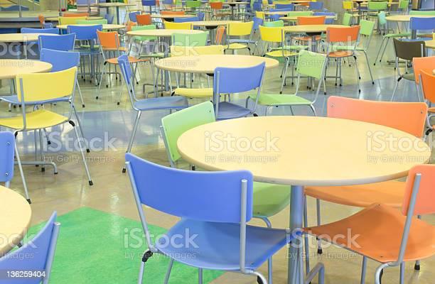 Colorful cafeteria of the childrens hospital picture id136259404?b=1&k=6&m=136259404&s=612x612&h=jwc1rmritewmqu1nejf fhnskngm2b1 olucksqvyry=