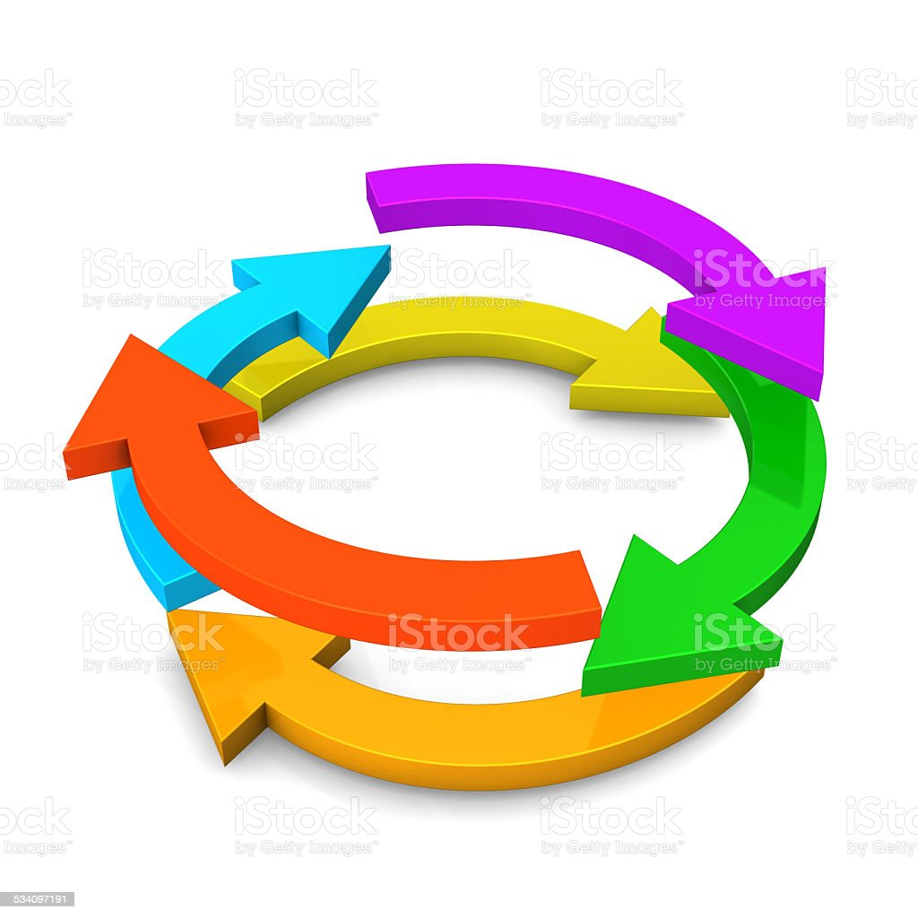 Colorful Cycle stock photo