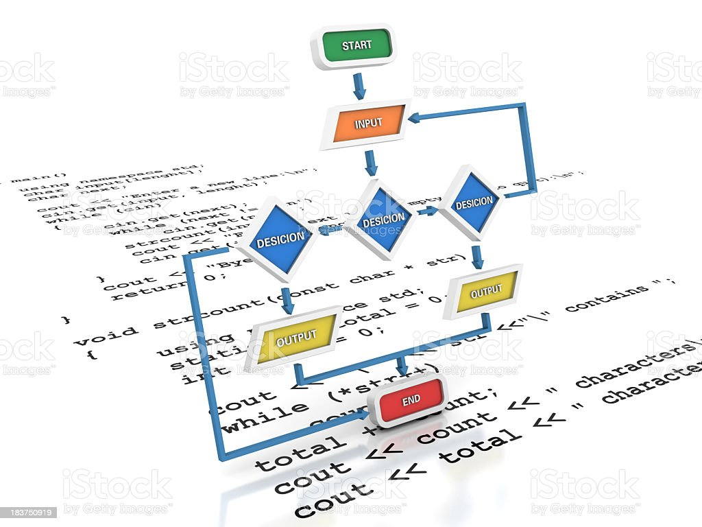 Colorful flow chart program over coding background royalty-free stock photo