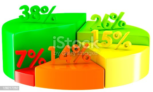 511722788istockphoto Colorful pie chart with percentage numbers on white 126217252