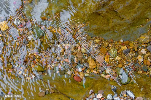 Clean and clear water with small reflections and smooth stones & leaf beneath