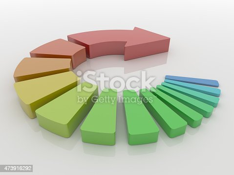 istock Colorful Round Arrow Steps, Processing Concept 473916292