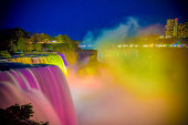 Colorful view of Niagara Falls from USA side