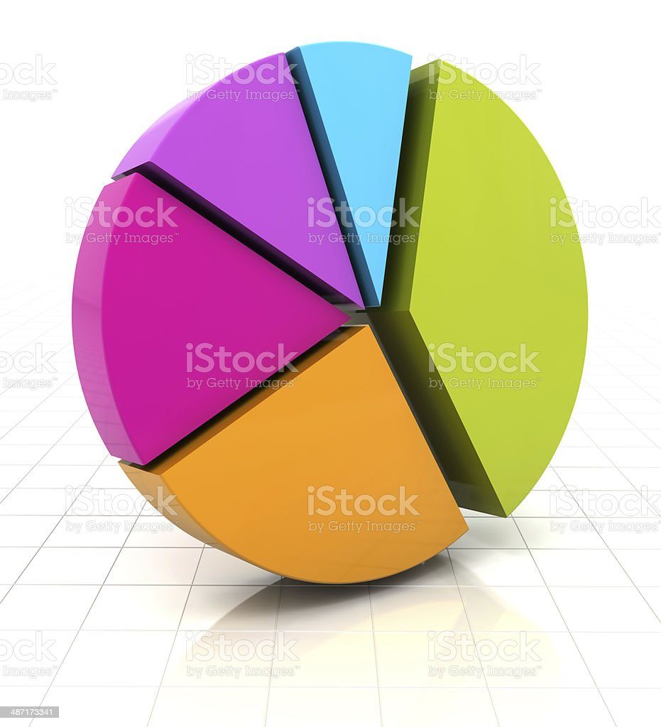 Colourful pie chart, 3d render stock photo