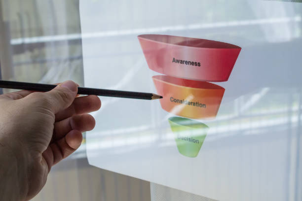 colourful sales funnel marketing chart - sales funnel stock photos and pictures