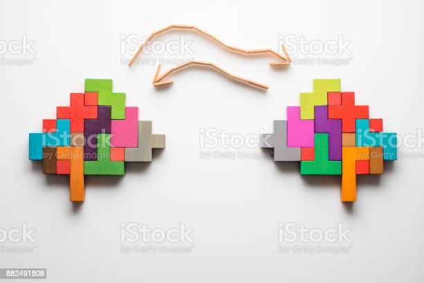 Colourful shapes of abstract brain picture id882491808?b=1&k=6&m=882491808&s=612x612&h=vopu2wwt2m1vumou3cv umhxlcohtgytljj1un1j c0=
