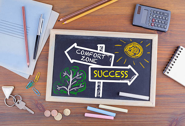 comfort zone - success signpost drawn on a blackboard - comfort stock photos and pictures