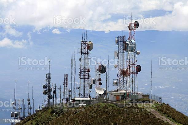 Photo of Communication Antennas