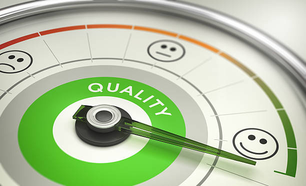 Company Metrics, Measuring Customer Satisfaction - Photo