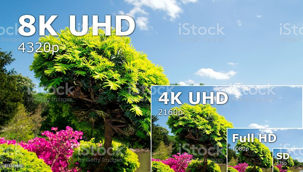 Compare TV resolution. Ultra HD. 8K television resolution technology stock photo