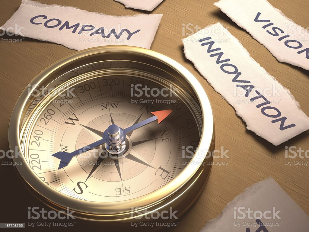 Compass Innovation royalty-free stock photo