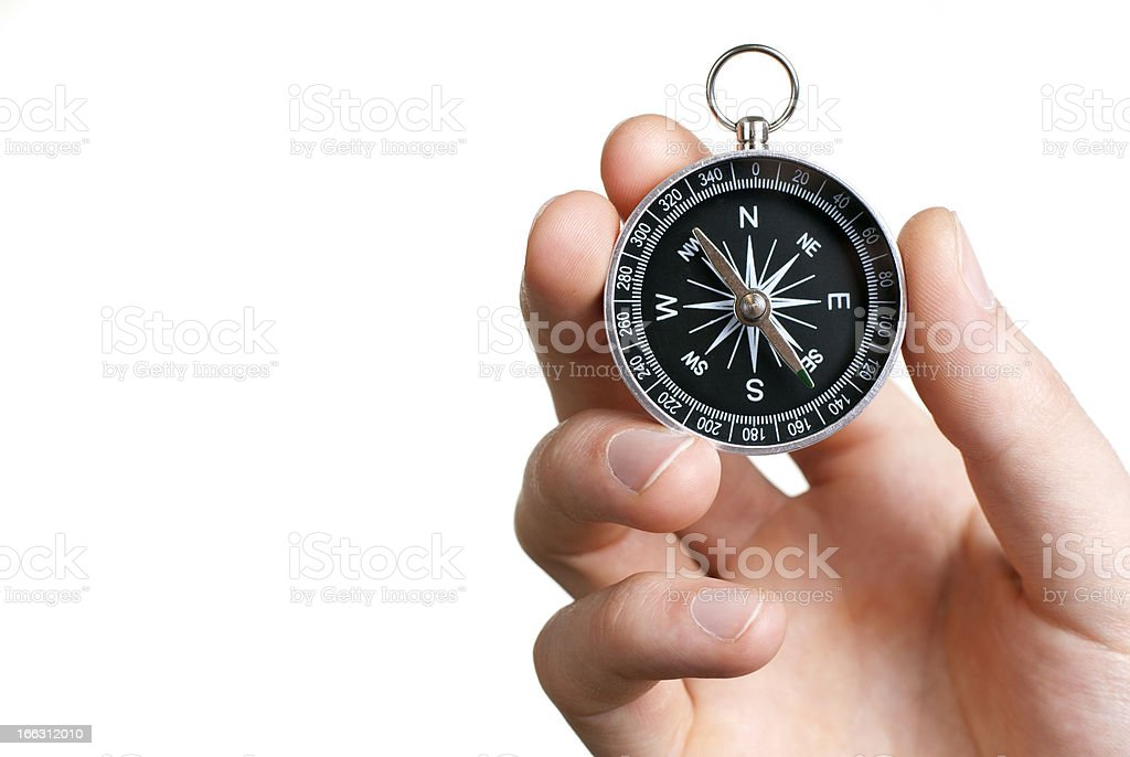 compass – Foto