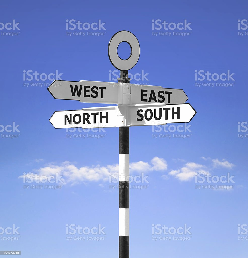 Compass point signpost stock photo