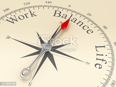 Compass on background.