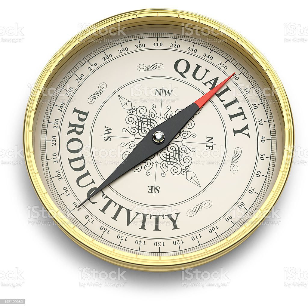 Compass pointing to Quality and Productivity royalty-free stock photo