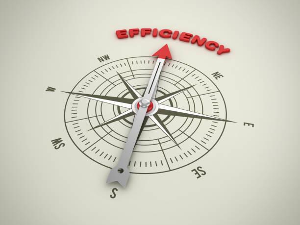 Kompass mit EFFICIENCY Word - 3D-Rendering – Foto