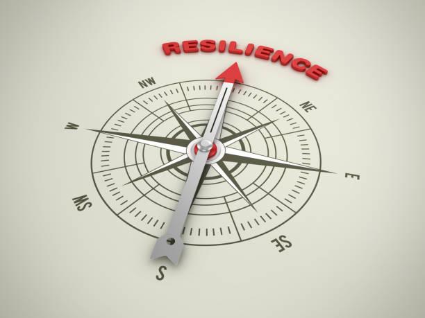 Kompass mit RESILIENCE Word - 3D-Rendering – Foto