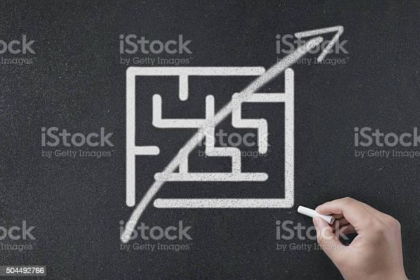 Complex to simple picture id504492766?b=1&k=6&m=504492766&s=612x612&h=pzy3nrhx btxntkpo zaxvyfpnwdwnfy7lgukdvwjru=