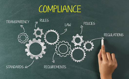Compliance Concept on Chalkboard