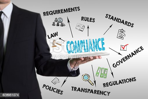 istock Compliance concept 628951074