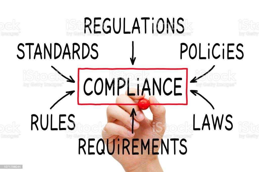 Compliance Flow Chart Concept stock photo