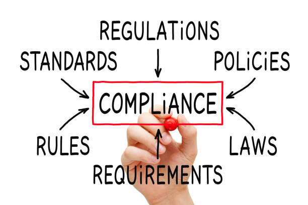 Compliance Flow Chart Concept stock photo