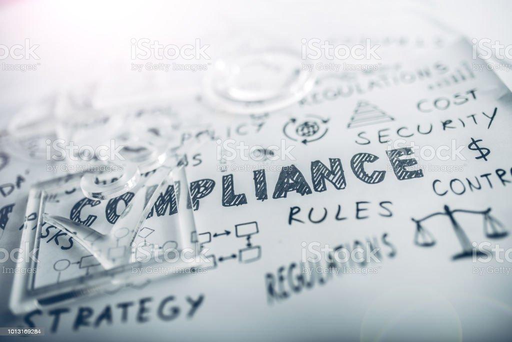 Compliance – Foto
