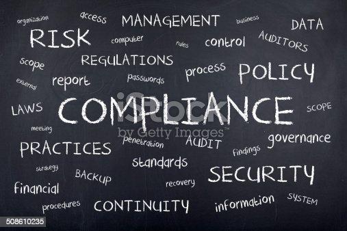 istock Compliance 508610235
