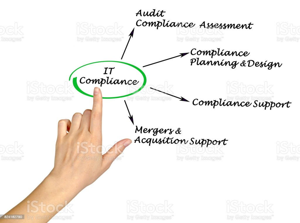 IT Compliance stock photo