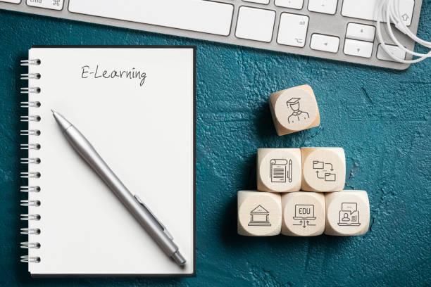 Komponenten des digitalen Lernens als Icons auf Würfeln und dem Wort