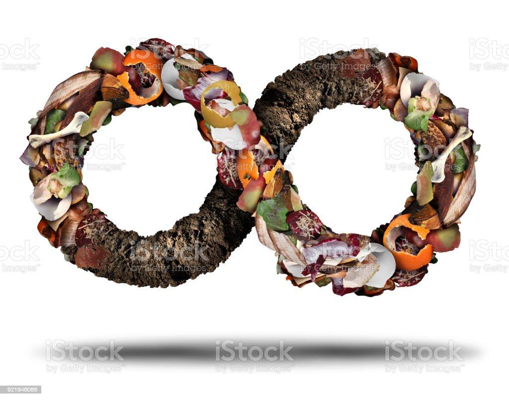 Composting Symbol stock photo