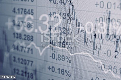 istock Computer monitor with trading software. Financial information. 481607642
