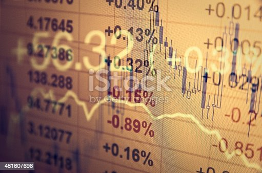 istock Computer monitor with trading software. Financial information. 481607696