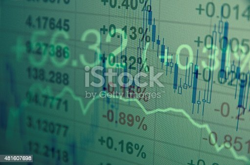 istock Computer monitor with trading software. Financial information. 481607698