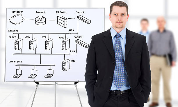 Computer Network and Businessman stock photo