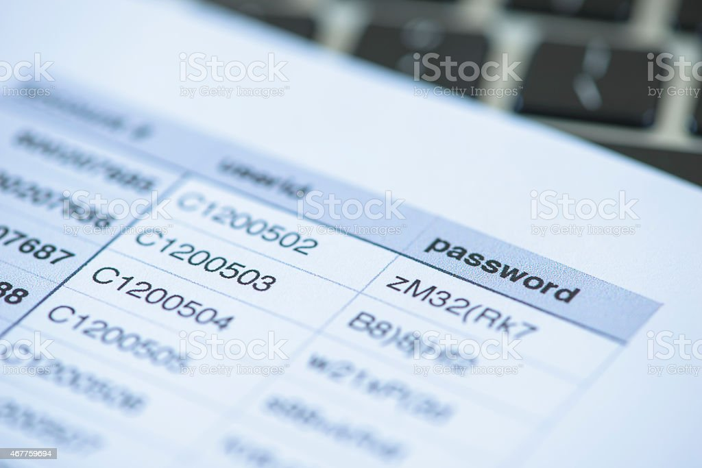 Computer Security: Document Listing Userids and Passwords A printed list of user names and passwords lying on top of a computer keyboard; shallow depth of field. The details are fake. Suitable image for internet or on-line security, password issues, computer vulnerability, user id administration, identity theft, etc. Camera: 36MP Nikon D800E. 2015 Stock Photo
