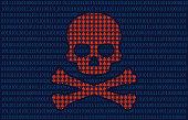 Computer virus infection skull of death flat illustration for websites