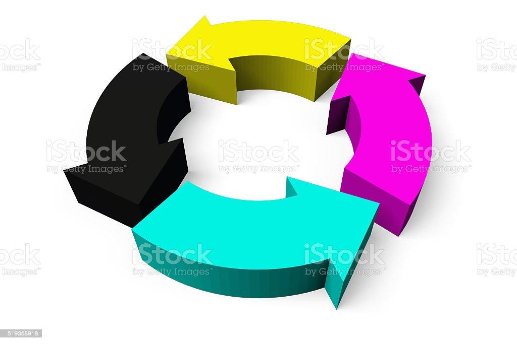 3D CMYK concept - arrows stock photo