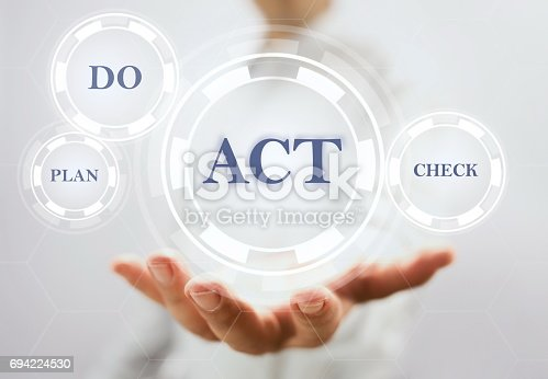 istock Concept For Plan Do Check Act Circle On Virtual Screen 694224530