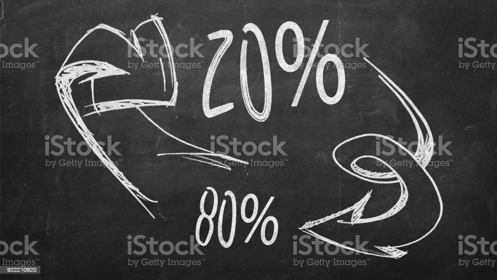 concept of eighty twenty rule. Pareto Principle stock photo