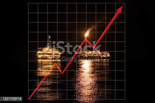 Concept of growth up in offshore marine industry with rising graphics. Oil price increases. FPSO tanker vessel and Oil Rig platform at night