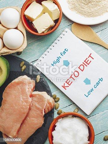 939018232 istock photo Concept of ketogenic diet 1030930600