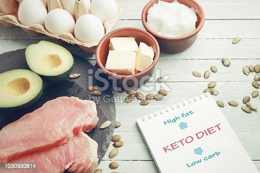 939018232 istock photo Concept of ketogenic diet 1030930814