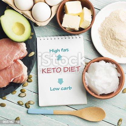 939018232 istock photo Concept of ketogenic diet 955780146