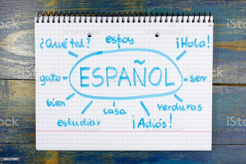 concept of learning spanish (espanol) language stock photo