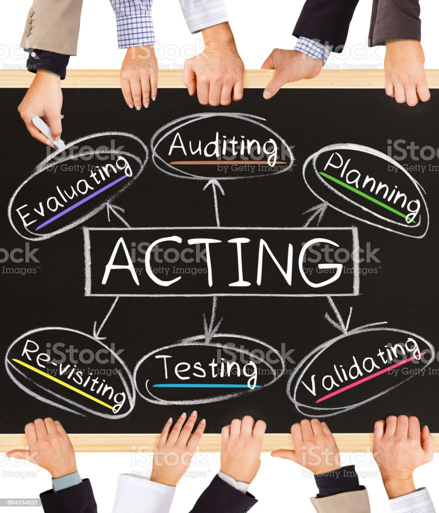 ACTING concept words royalty-free stock photo